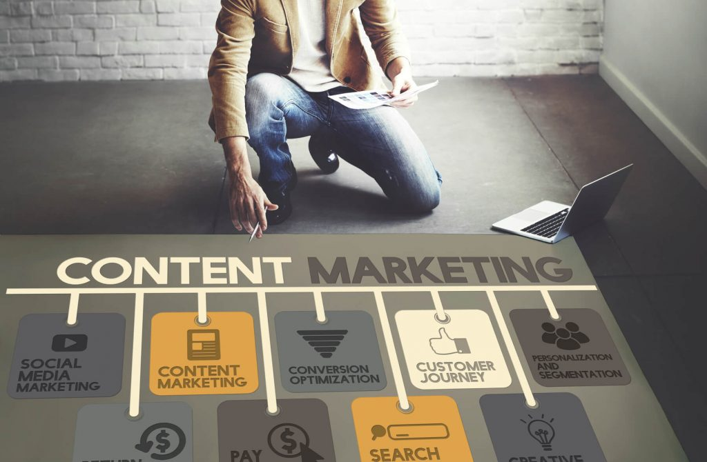 Content marketing for local business requires a plan